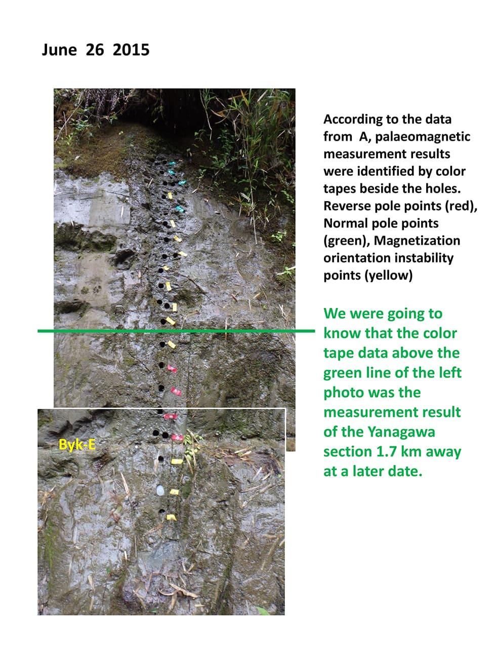 2015年6月26日 Oからのデータに従い孔の脇に古地磁気測定結果を色テープで識別(赤:逆磁極点、黄:磁化方位不安定点、緑:正磁極点)。 左写真の緑線より上の色テープのデータが1.7km離れた柳川セクションの測定結果であることを後日知る事になる。