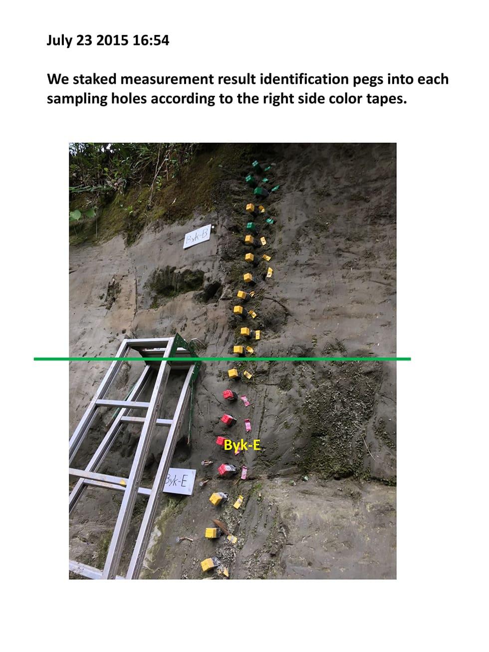 2015年7月23日 16時54分 測定結果の色別表示杭(赤:逆磁極点、黄:磁化方位不安定点、緑:正磁極点)。 右の色テープに沿って、試料採取孔に色別表示杭の打ち込みを行った。 左写真の緑線より上の色別表示杭のデータが1.7km離れた柳川セクションの測定結果であることを後日知る事になる。