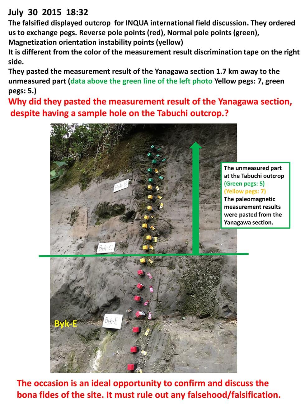 2015年7月30日 18時32分 INQUAの国際現地討論会案内露頭(色別表示杭が改ざんされた露頭)。 測定結果の色別表示杭を打ち直させられる(赤:逆磁極点、黄:磁化方位不安定点、緑:正磁極点)。右の色テープに沿って打った色別表示杭とは異なる。 未測定部(左写真の緑線より上の部分)に1.7km 離れた柳川セクションの測定結果が貼り付けられた(黄杭:7本、緑杭:5本)。 では、この田淵露頭に試料採取孔がありながら、なぜ柳川セクションの測定結果を貼り付けたのか? 現地討論会とは現地の実際の地質の状況や、試料採取を行った地点とその事実データを確認し議論する場であるので、そこでのねつ造・改ざんによる説明は絶対にあってはならない。